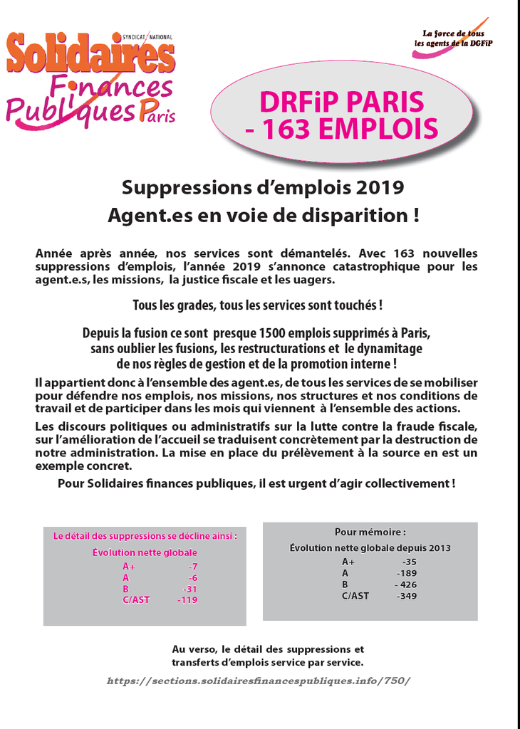 Suppressions emplois 2019